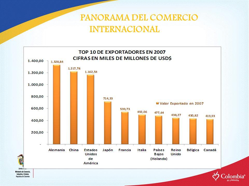 PANORAMA DEL COMERCIO INTERNACIONAL