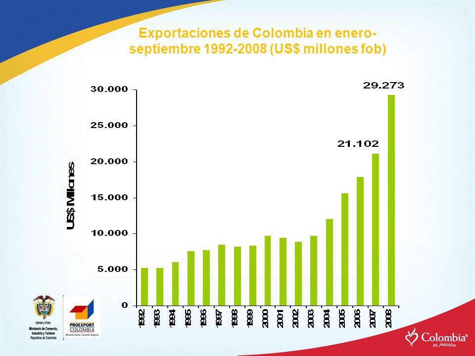 Exportaciones de Colombia en enero- septiembre 1992-2008 (US$ millones fob)