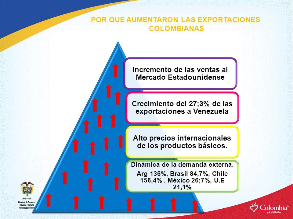 POR QUE AUMENTARON LAS EXPORTACIONES COLOMBIANAS