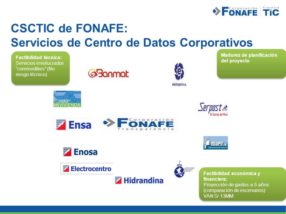 CSCTIC de FONAFE: Servicios de Centro de Datos Corporativos Factibilidad técnica: Servicios involucrados commodities (No riesgo técnico) Factibilidad
