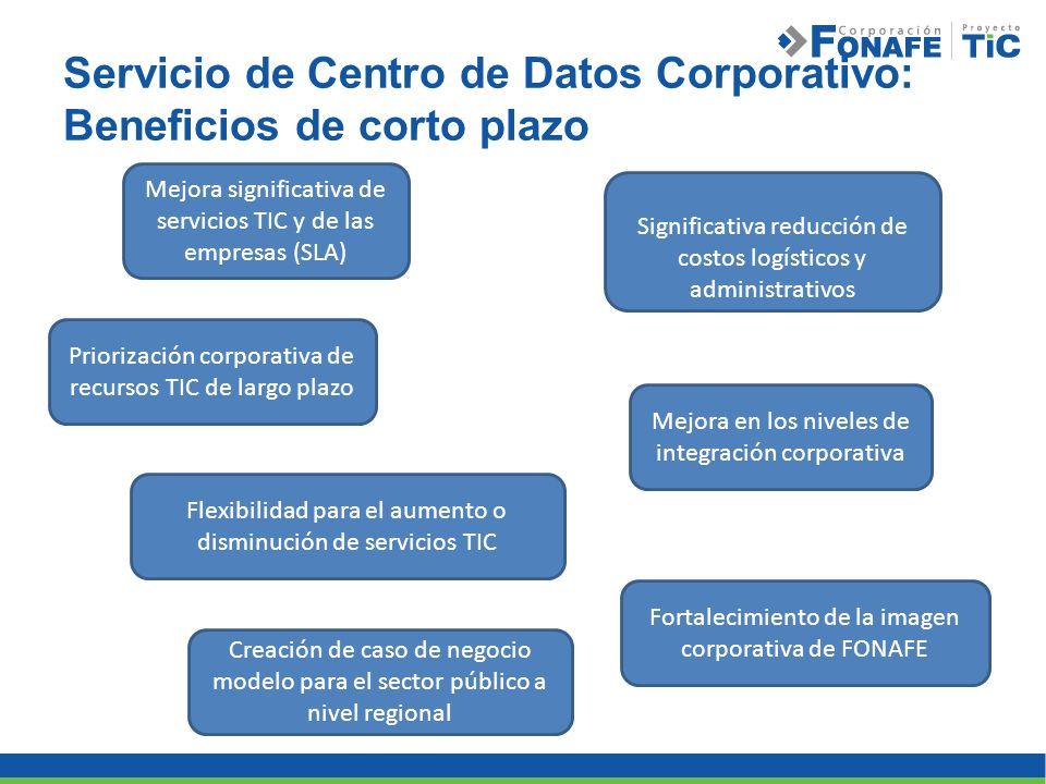Servicio de Centro de Datos Corporativo: Beneficios de corto plazo Mejora significativa de servicios TIC y de las empresas (SLA) Priorización corporat