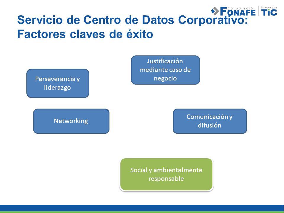 Servicio de Centro de Datos Corporativo: Factores claves de éxito Perseverancia y liderazgo Networking Justificación mediante caso de negocio Comunica