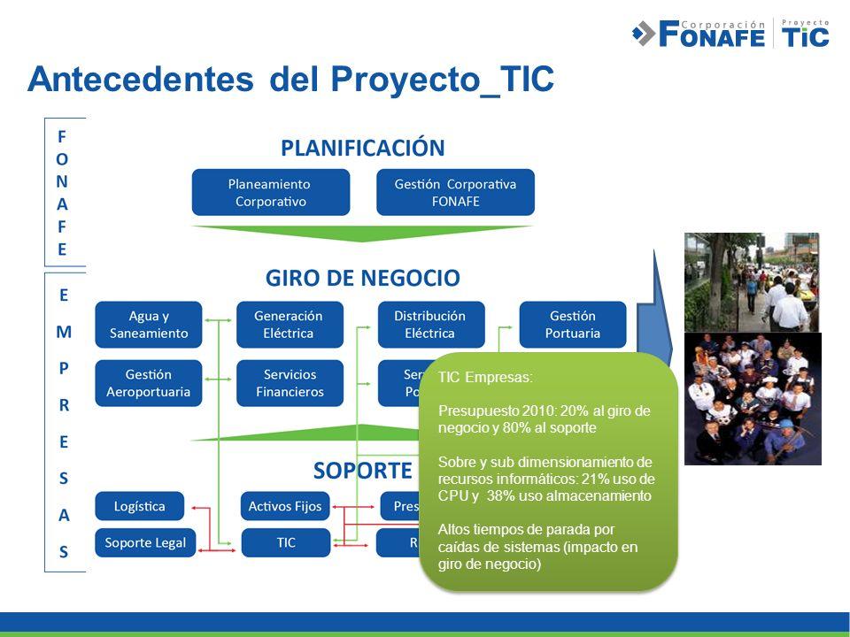 Antecedentes del Proyecto_TIC TIC Empresas: Presupuesto 2010: 20% al giro de negocio y 80% al soporte Sobre y sub dimensionamiento de recursos informá