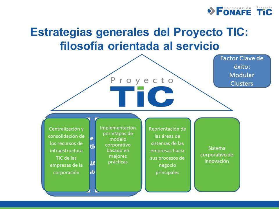Centros de Servicios Compartidos TIC: FONAFE Clusters Estrategias generales del Proyecto TIC: filosofía orientada al servicio Sistema corporativo de i