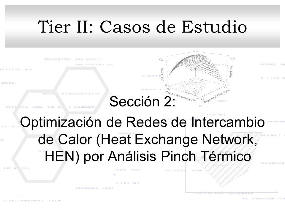 Tier II: Casos de Estudio Sección 2: Optimización de Redes de Intercambio de Calor (Heat Exchange Network, HEN) por Análisis Pinch Térmico