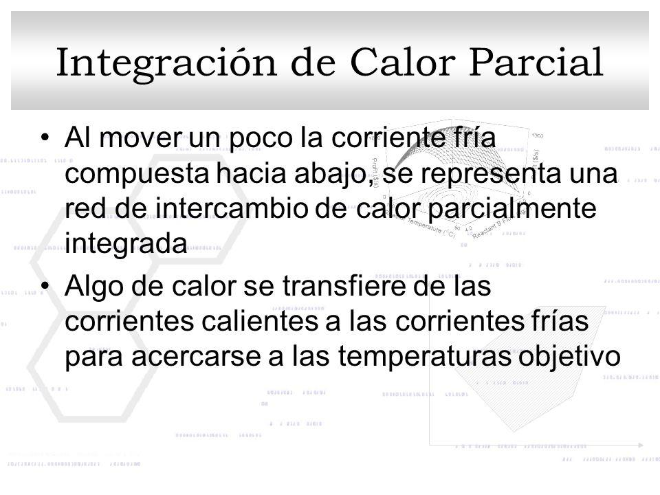 Integración de Calor Parcial Al mover un poco la corriente fría compuesta hacia abajo, se representa una red de intercambio de calor parcialmente inte
