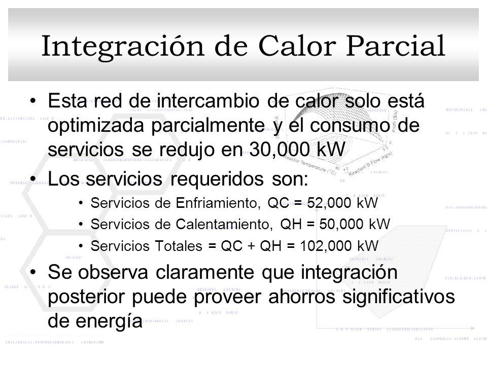 Esta red de intercambio de calor solo está optimizada parcialmente y el consumo de servicios se redujo en 30,000 kW Los servicios requeridos son: Serv