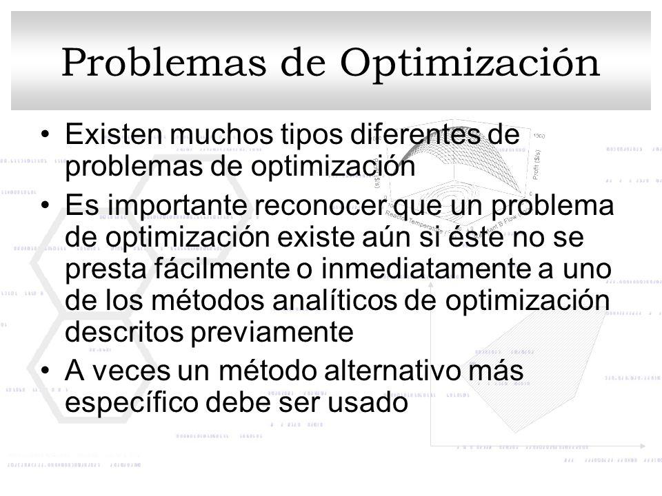 Problemas de Optimización Existen muchos tipos diferentes de problemas de optimización Es importante reconocer que un problema de optimización existe