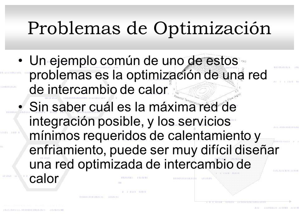 Un ejemplo común de uno de estos problemas es la optimización de una red de intercambio de calor Sin saber cuál es la máxima red de integración posibl