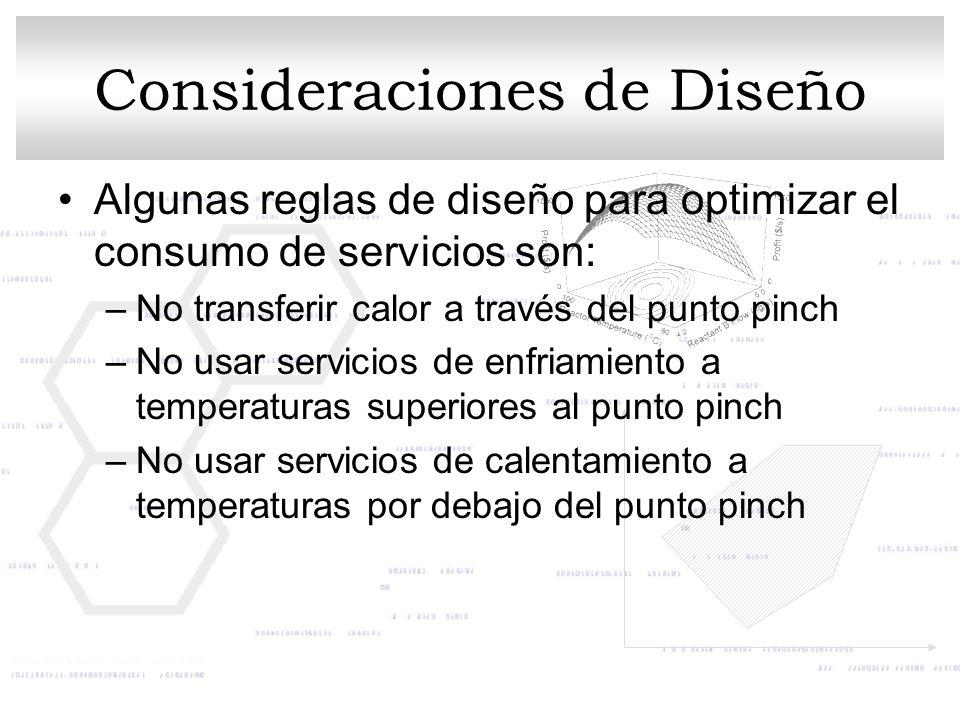 Consideraciones de Diseño Algunas reglas de diseño para optimizar el consumo de servicios son: –No transferir calor a través del punto pinch –No usar