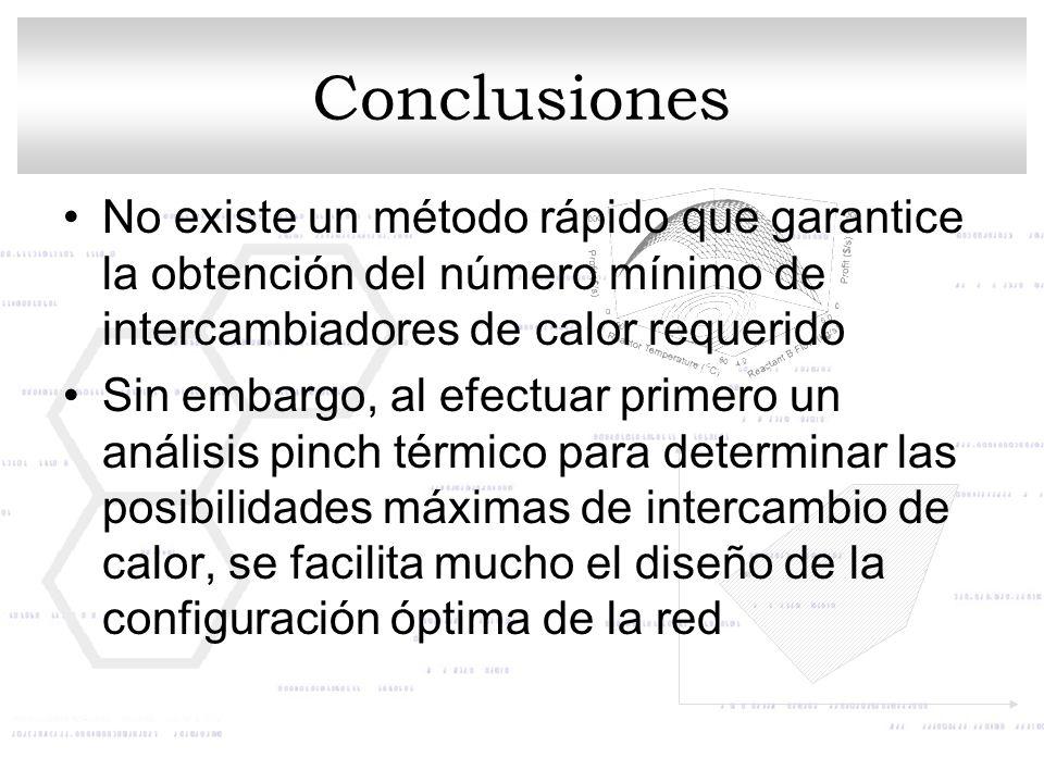 Conclusiones No existe un método rápido que garantice la obtención del número mínimo de intercambiadores de calor requerido Sin embargo, al efectuar p