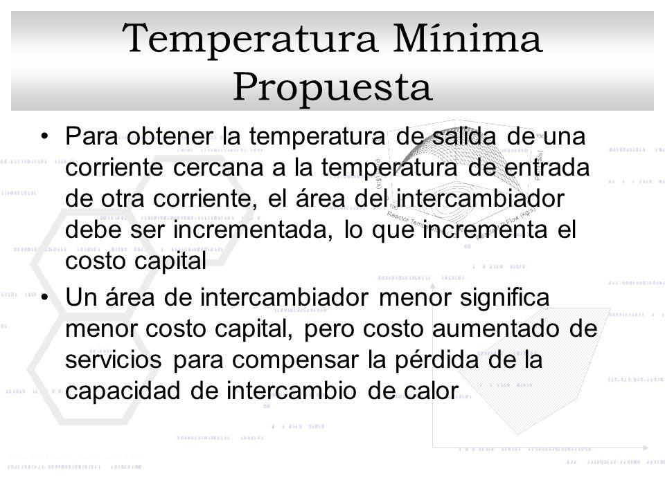 Para obtener la temperatura de salida de una corriente cercana a la temperatura de entrada de otra corriente, el área del intercambiador debe ser incr
