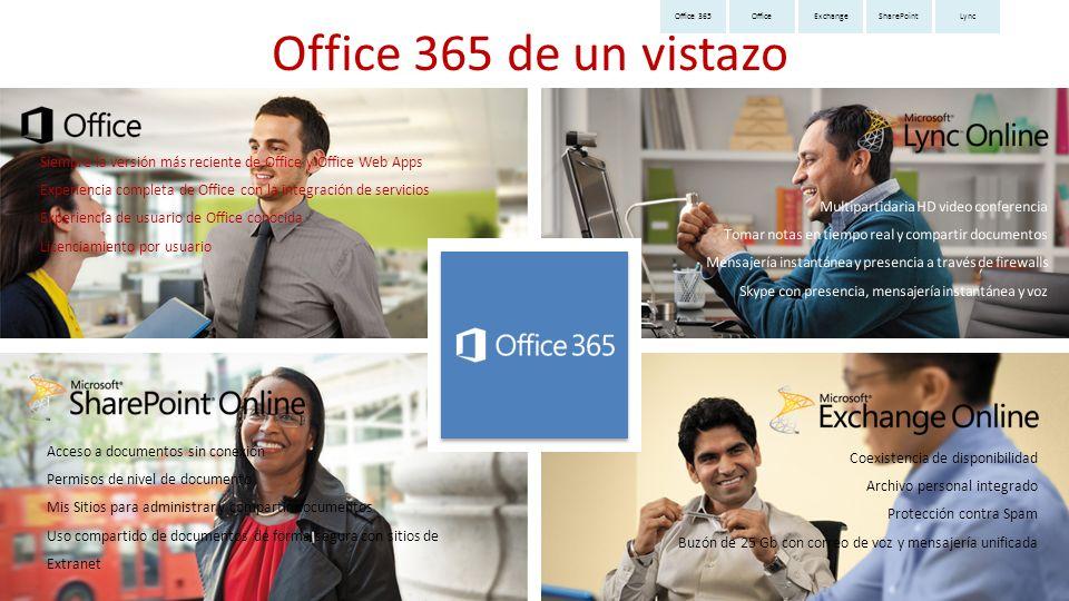 Office 365 de un vistazo Multipartidaria HD video conferencia Tomar notas en tiempo real y compartir documentos Mensajería instantánea y presencia a t