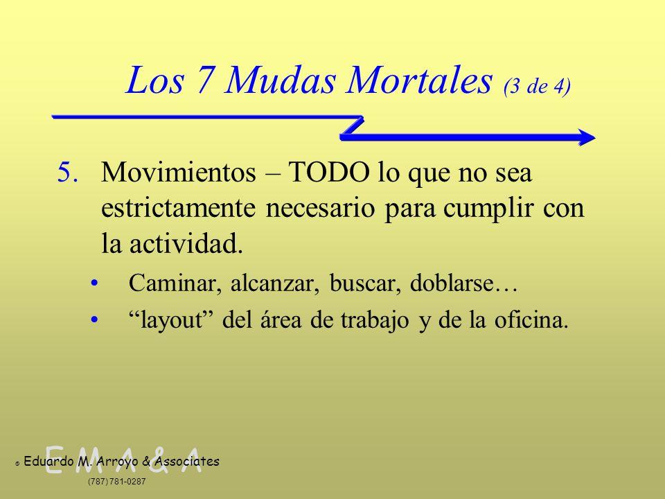 E M A & A © Eduardo M. Arroyo & Associates (787) 781-0287 Los 7 Mudas Mortales (3 de 4) 5.Movimientos – TODO lo que no sea estrictamente necesario par