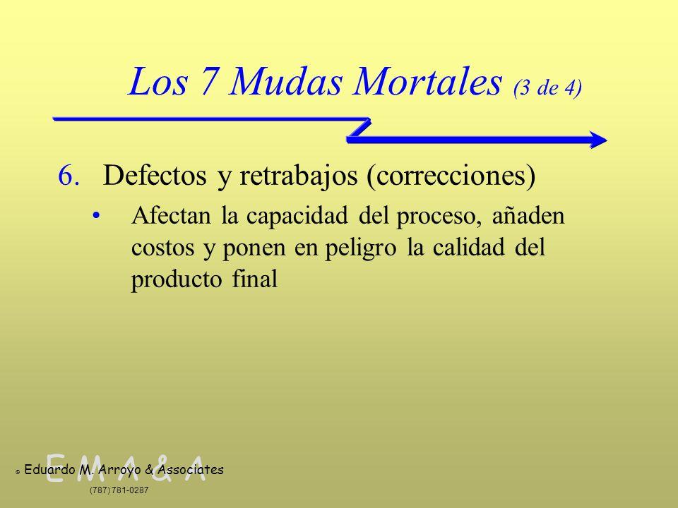 E M A & A © Eduardo M. Arroyo & Associates (787) 781-0287 Los 7 Mudas Mortales (3 de 4) 6.Defectos y retrabajos (correcciones) Afectan la capacidad de