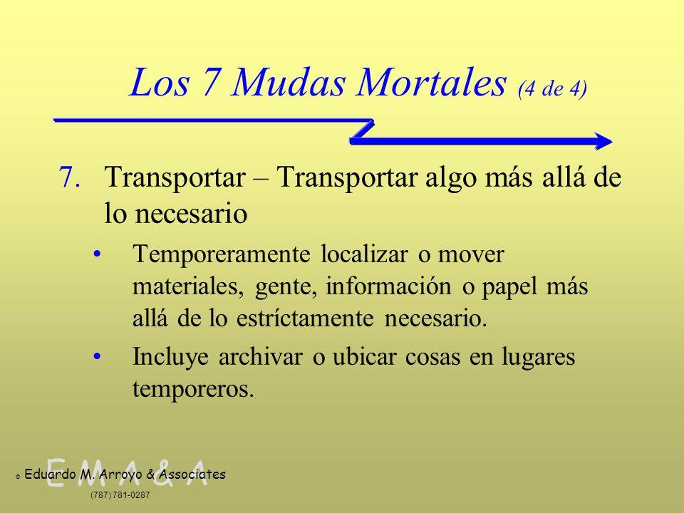 E M A & A © Eduardo M. Arroyo & Associates (787) 781-0287 Los 7 Mudas Mortales (4 de 4) 7.Transportar – Transportar algo más allá de lo necesario Temp