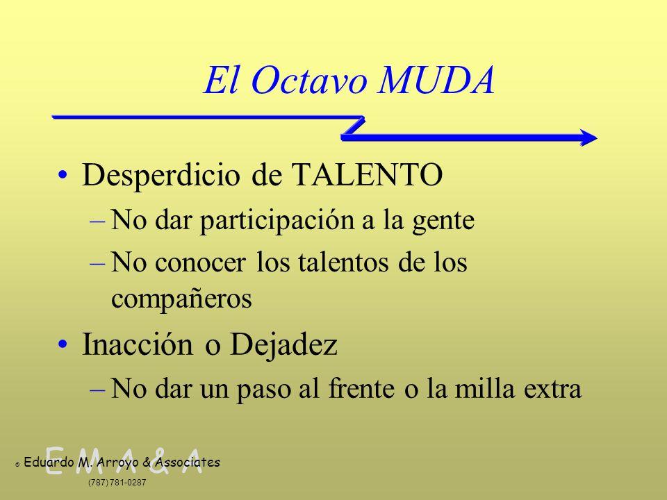 E M A & A © Eduardo M. Arroyo & Associates (787) 781-0287 El Octavo MUDA Desperdicio de TALENTO –No dar participación a la gente –No conocer los talen
