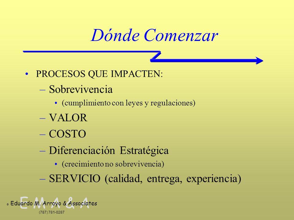 E M A & A © Eduardo M. Arroyo & Associates (787) 781-0287 Dónde Comenzar PROCESOS QUE IMPACTEN: –Sobrevivencia (cumplimiento con leyes y regulaciones)