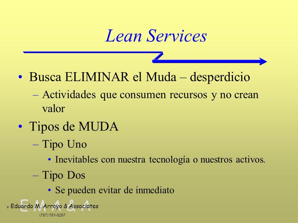 E M A & A © Eduardo M. Arroyo & Associates (787) 781-0287 Lean Services Busca ELIMINAR el Muda – desperdicio –Actividades que consumen recursos y no c