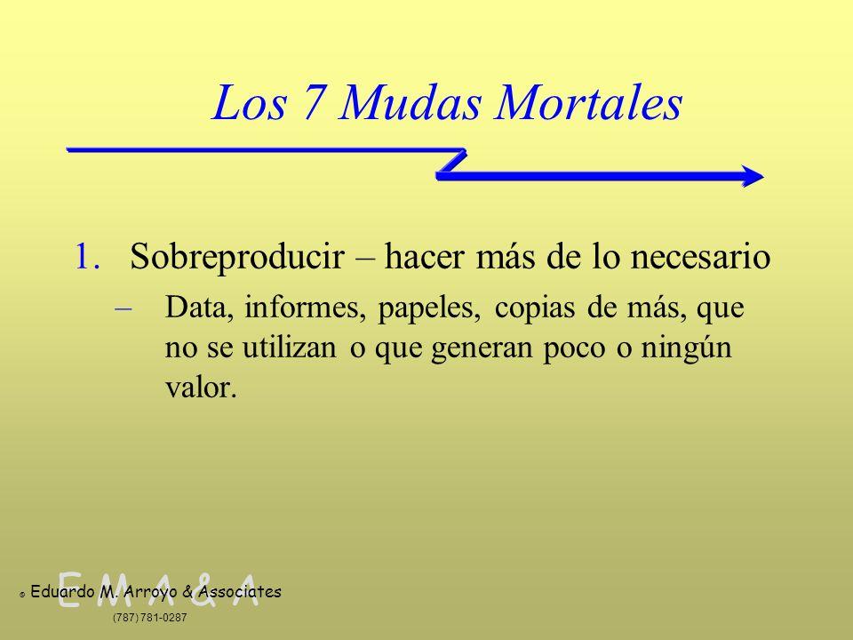 E M A & A © Eduardo M. Arroyo & Associates (787) 781-0287 Los 7 Mudas Mortales 1.Sobreproducir – hacer más de lo necesario –Data, informes, papeles, c