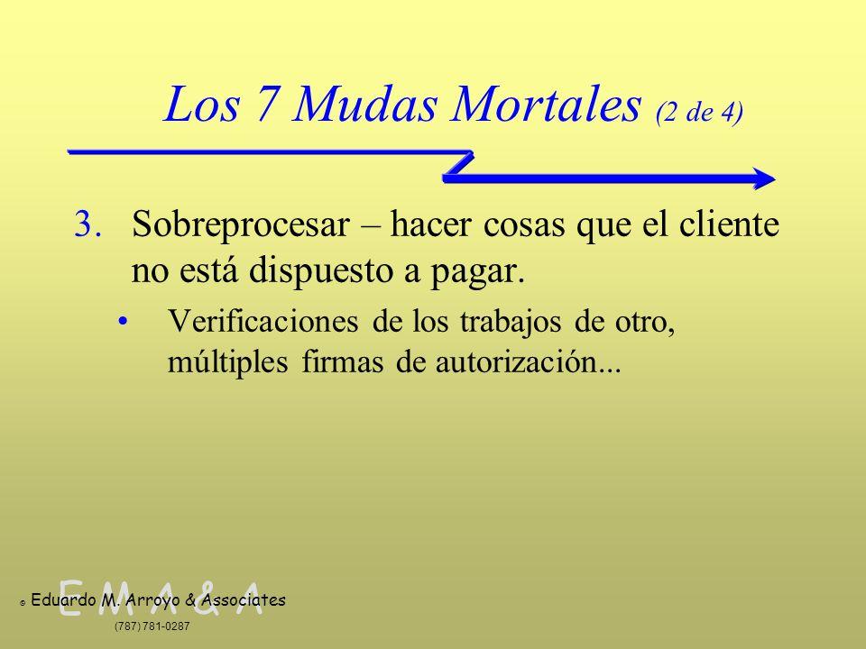E M A & A © Eduardo M. Arroyo & Associates (787) 781-0287 Los 7 Mudas Mortales (2 de 4) 3.Sobreprocesar – hacer cosas que el cliente no está dispuesto