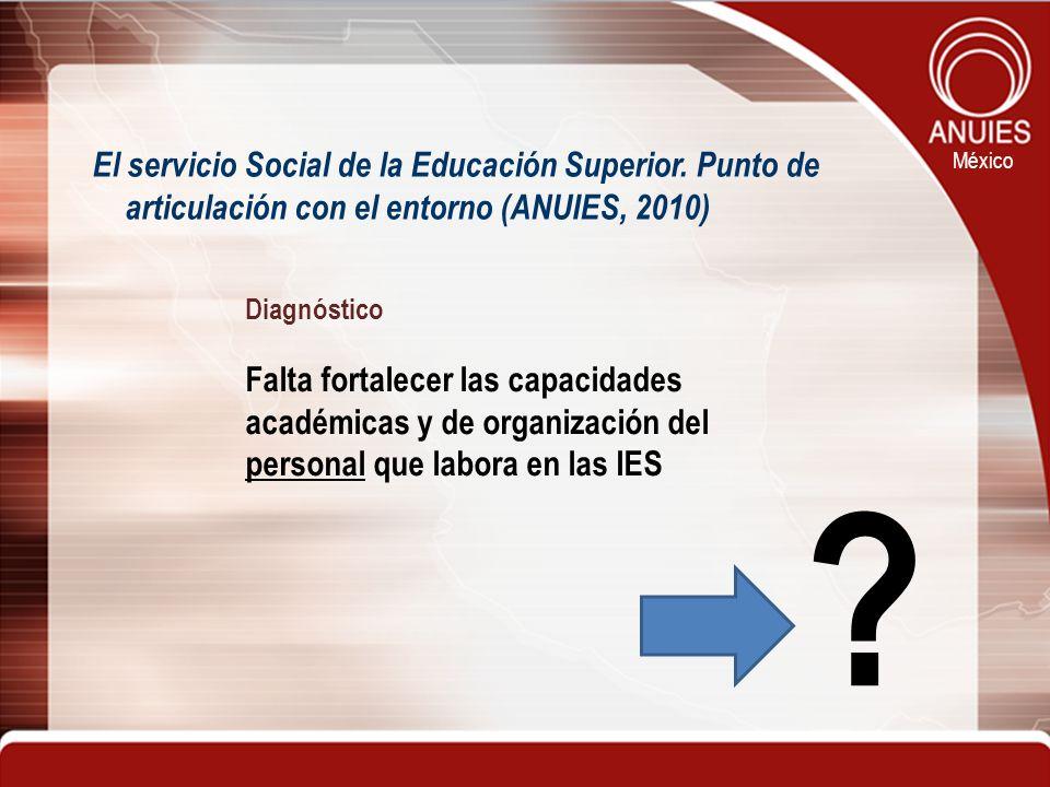 México El servicio Social de la Educación Superior. Punto de articulación con el entorno (ANUIES, 2010) Diagnóstico Falta fortalecer las capacidades a