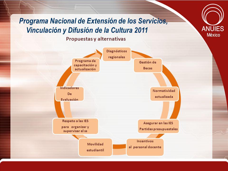 Propuestas y alternativas Diagnósticos regionales Gestión de Becas Normatividad actualizada Asegurar en las IES Partidas presupuestales Incentivos al