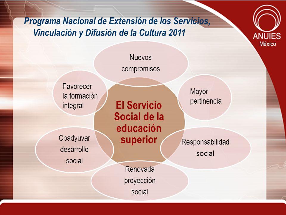 México El Servicio Social de la educación superior Nuevos compromisos Responsabilidad social Renovada proyección social Coadyuvar desarrollo social Ma