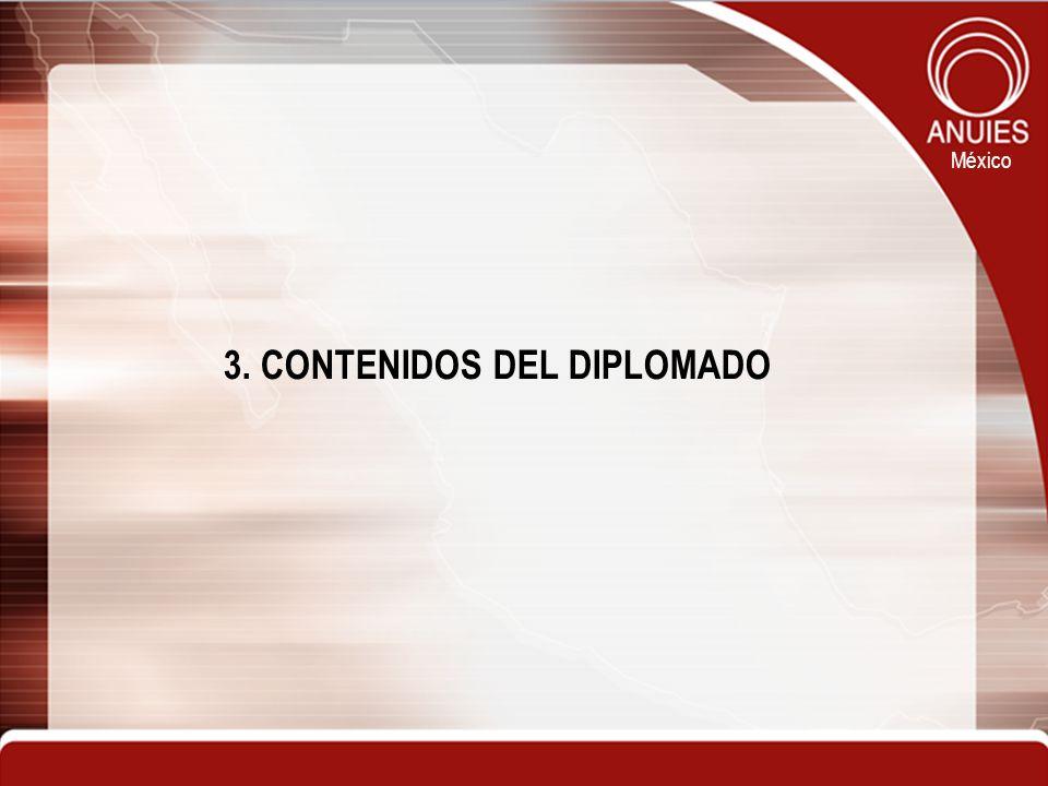 México 3. CONTENIDOS DEL DIPLOMADO