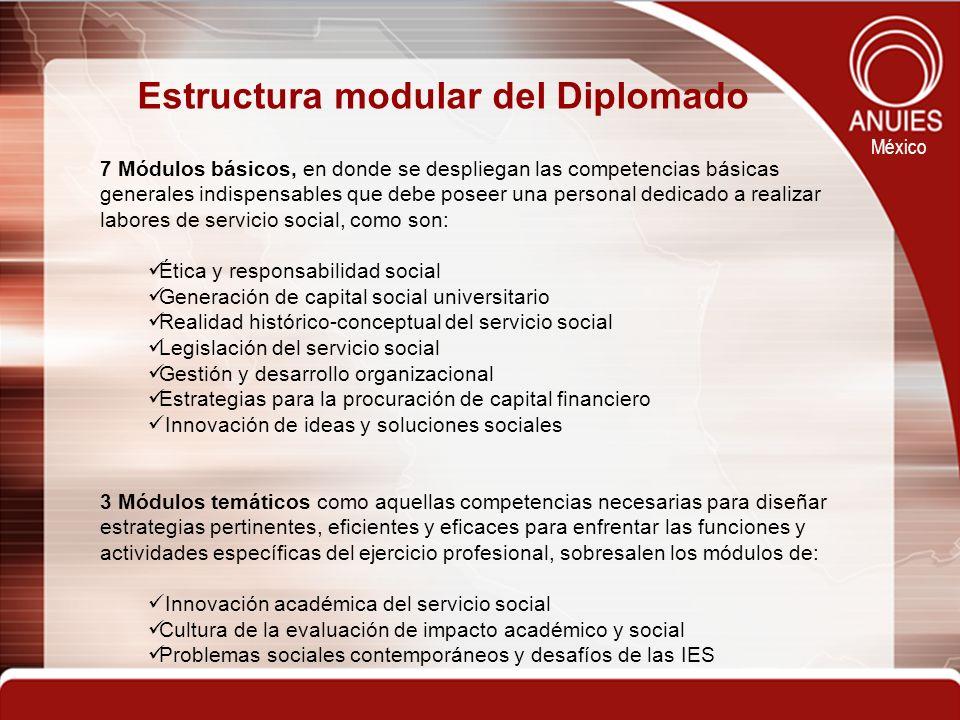 México 7 Módulos básicos, en donde se despliegan las competencias básicas generales indispensables que debe poseer una personal dedicado a realizar la