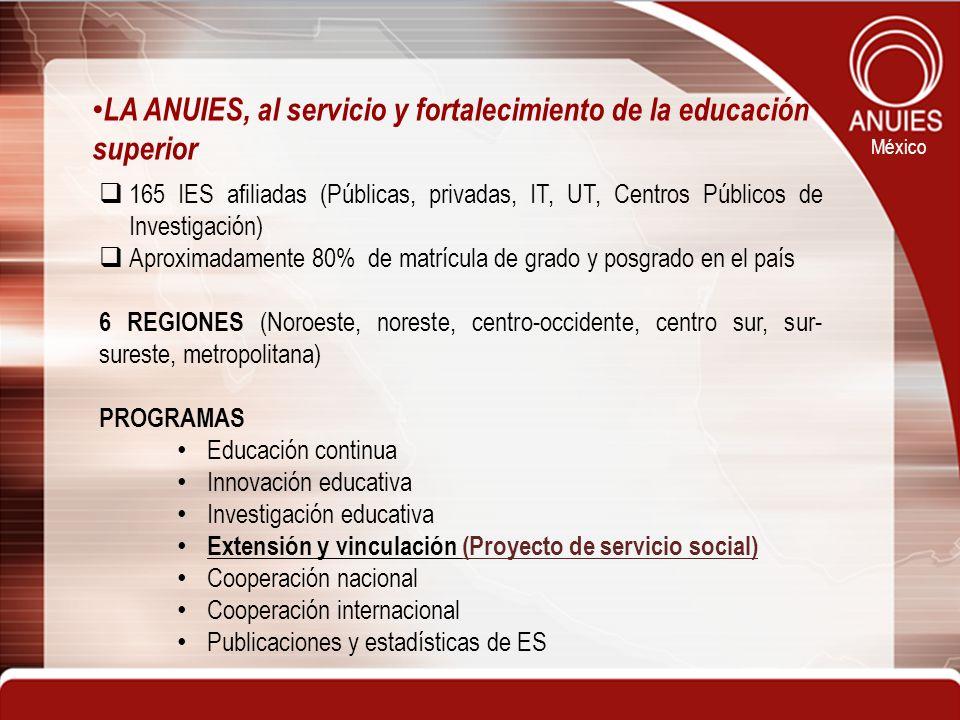 México 165 IES afiliadas (Públicas, privadas, IT, UT, Centros Públicos de Investigación) Aproximadamente 80% de matrícula de grado y posgrado en el pa