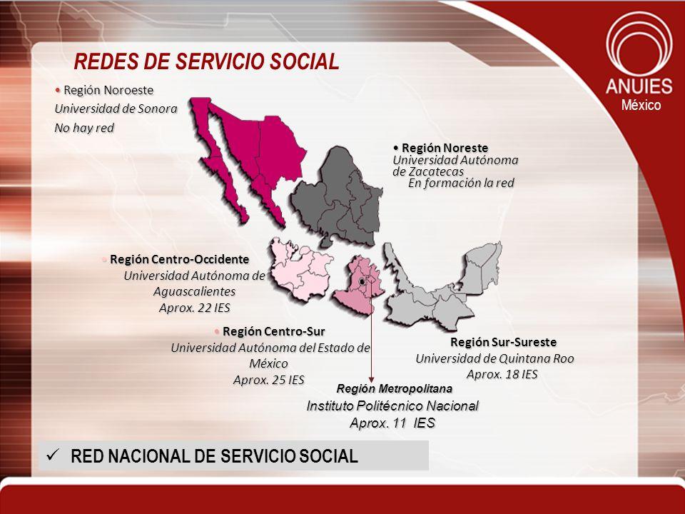 México REDES DE SERVICIO SOCIAL Región Noroeste Región Noroeste Universidad de Sonora No hay red Región Noreste Región Noreste Universidad Autónoma de