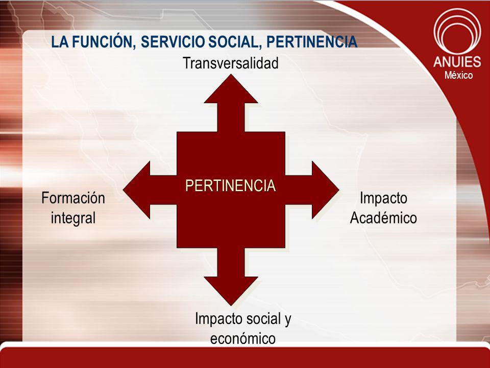México Impacto Académico Transversalidad Formación integral Impacto social y económico PERTINENCIA LA FUNCIÓN, SERVICIO SOCIAL, PERTINENCIA