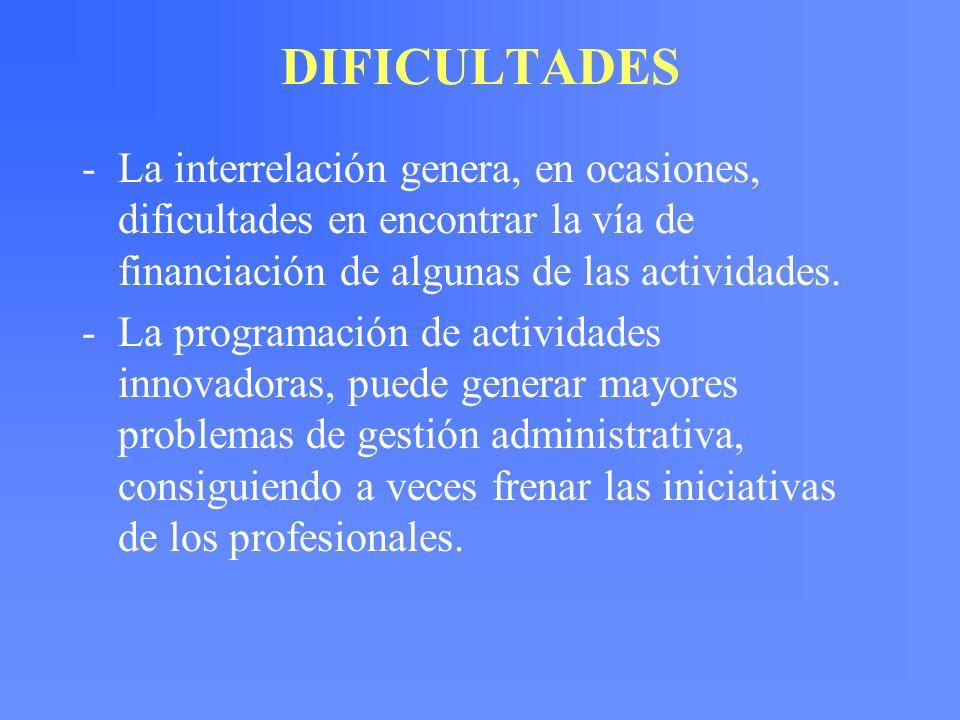 DIFICULTADES -La interrelación genera, en ocasiones, dificultades en encontrar la vía de financiación de algunas de las actividades. -La programación