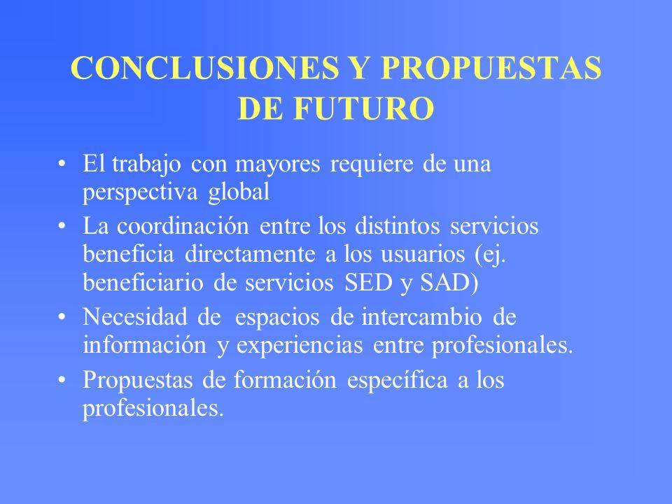 CONCLUSIONES Y PROPUESTAS DE FUTURO El trabajo con mayores requiere de una perspectiva global La coordinación entre los distintos servicios beneficia
