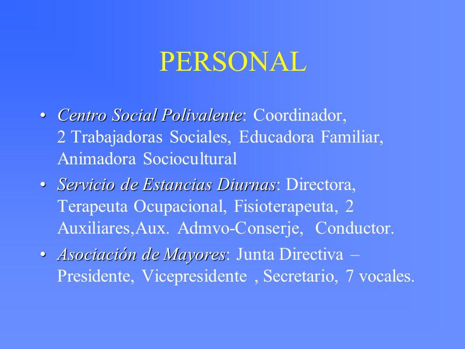 PERSONAL Centro Social PolivalenteCentro Social Polivalente: Coordinador, 2 Trabajadoras Sociales, Educadora Familiar, Animadora Sociocultural Servici