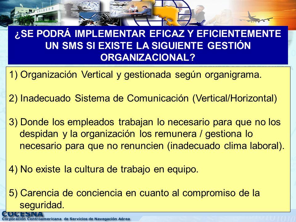 Seguridad (SMS) Protección al medio ambiente ALGUNOS REQUERIMIENTOS EN LA INDUSTRIA Gestión de Riesgos Mejorar servicios Calidad BSC, CRM, TRM 6 SIGMA