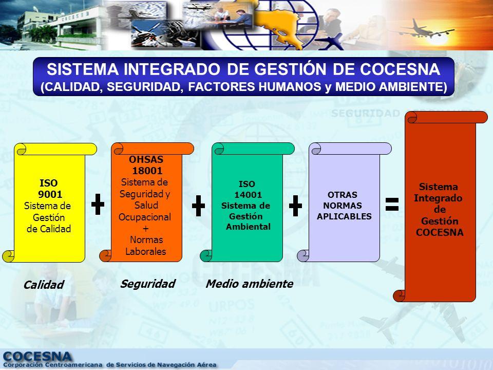Planeación Estratégica – PMEC (2005 – 2009) Sistema Integrado de Gestión de COCESNA (SIGC) a certificarse bajo NORMA ISO 9001 1)Servicios Tránsito Aér
