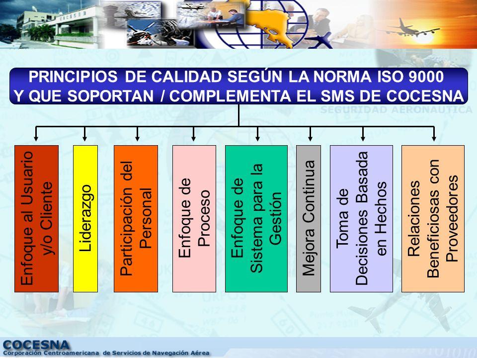 Plan Maestro Estratégico de COCESNA (PMEC 2005-2009) Norma ISO 9001:2000 Norma OHSAS 18001:1999 Norma ISO 14001:2004 Buenas Prácticas de la Industria