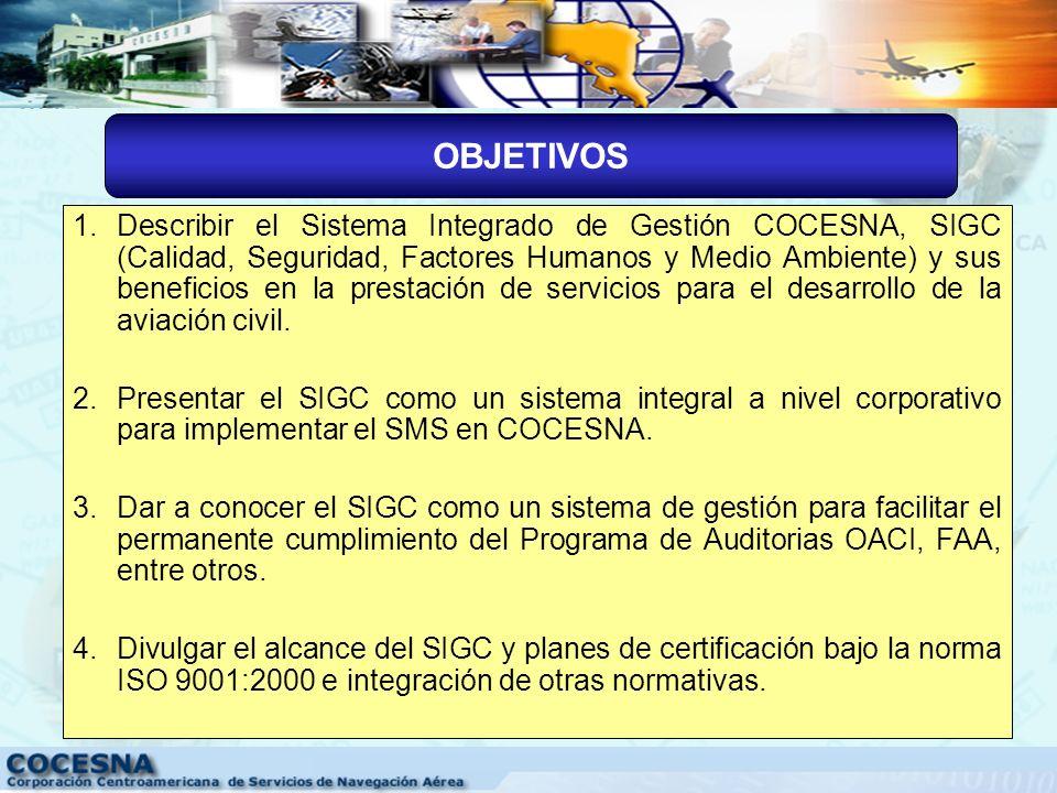 Implementación del Sistema Integrado de Gestión de COCESNA (SIGC) Calidad, Seguridad, Factores Humanos y Medio Ambiente Expositor: Lic. Karim Álvarez