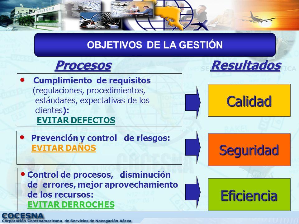 Cliente y Partes Interesadas Seguridad Eficiencia Calidad Factores Humanos Gestión Operacional SISTEMA INTEGRADO DE GESTIÓN