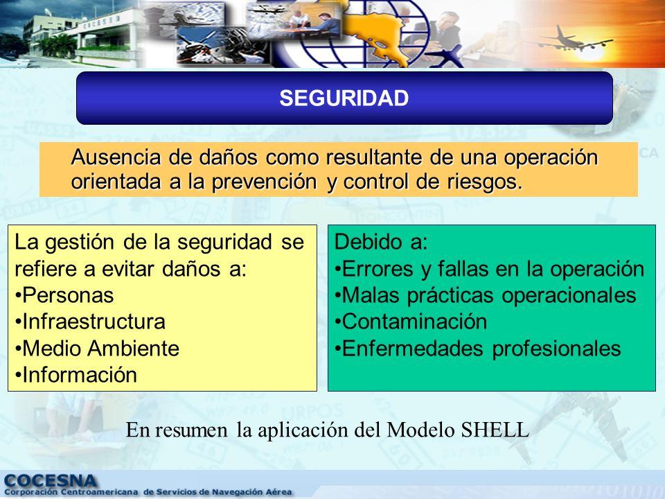 PREMISAS DEL SISTEMA INTEGRADO DE GESTIÓN DE COCESNA (CALIDAD, SEGURIDAD, FACTORES HUMANOS y MEDIO AMBIENTE) FinanciableSostenible SistémicoParticipat
