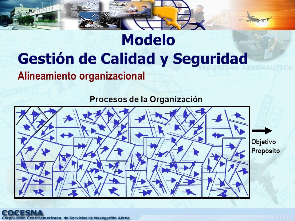 Seguridad y Medio Ambiente SEGURIDAD y MEDIO AMBIENTE Seguridad Física Seguridad Información Seguridad Instalaciones Seguridad Aeroportuaria Seguridad