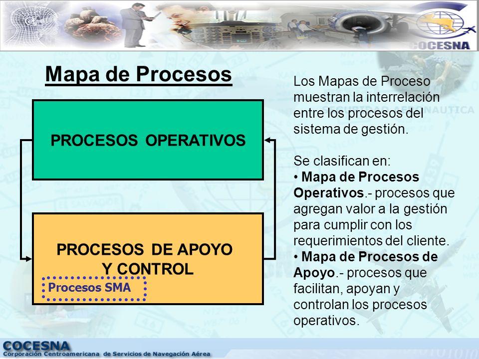 #p41 Medición y Controles Capacitación y Comunicación Interfases Cultura Estructura y Responsabilidad Estructura y Responsabilidad Procesos y Procedim