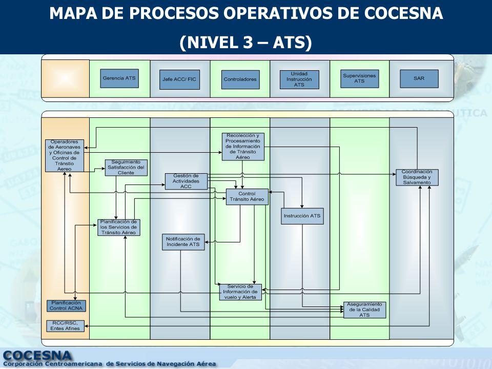 MAPA DE PROCESOS OPERATIVOS DE COCESNA (NIVEL 2 - ACNA)