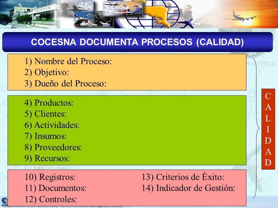 MAPA DE PROCESOS OPERATIVOS DE COCESNA (NIVEL 3 – ATS)