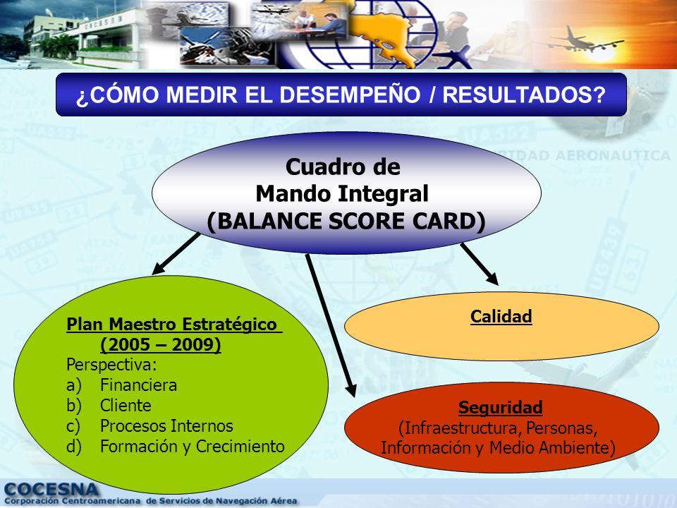 COCESNA DOCUMENTA PROCESOS (SEGURIDAD) 1) Nombre del Proceso: 2) Objetivo: 3) Dueño del Proceso: 4) Factor: a) Infraestructura, b) Personas, c) Inform