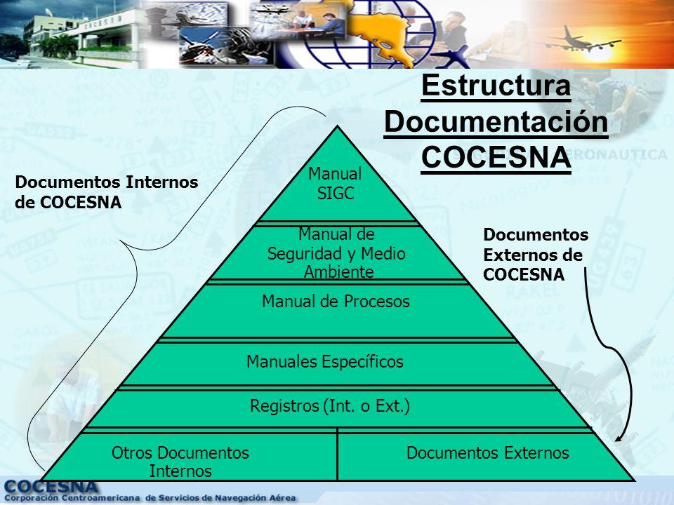 ¿CÓMO MEDIR EL DESEMPEÑO / RESULTADOS? Cuadro de Mando Integral (BALANCE SCORE CARD) Plan Maestro Estratégico (2005 – 2009) Perspectiva: a)Financiera