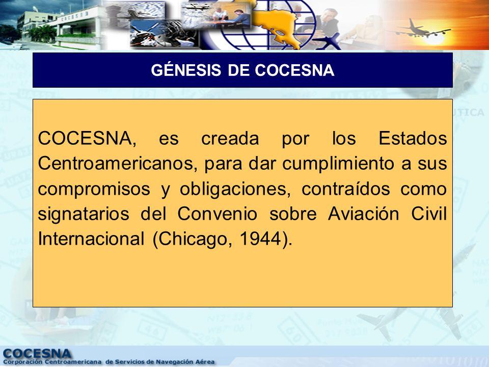 Antecedentes y Ámbito de acción de COCESNA