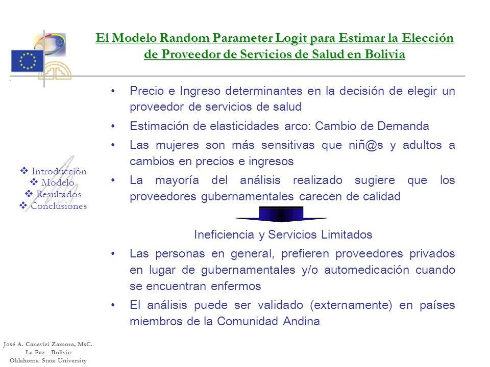 Introducción Conclusiones Modelo Elasticidades Arco Definida como: Las mujeres poseen una demanda elástica, puesto que el incremento en los precios gu